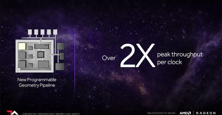 Photo of AMD cancela el soporte automático a Primitive Shader Driver