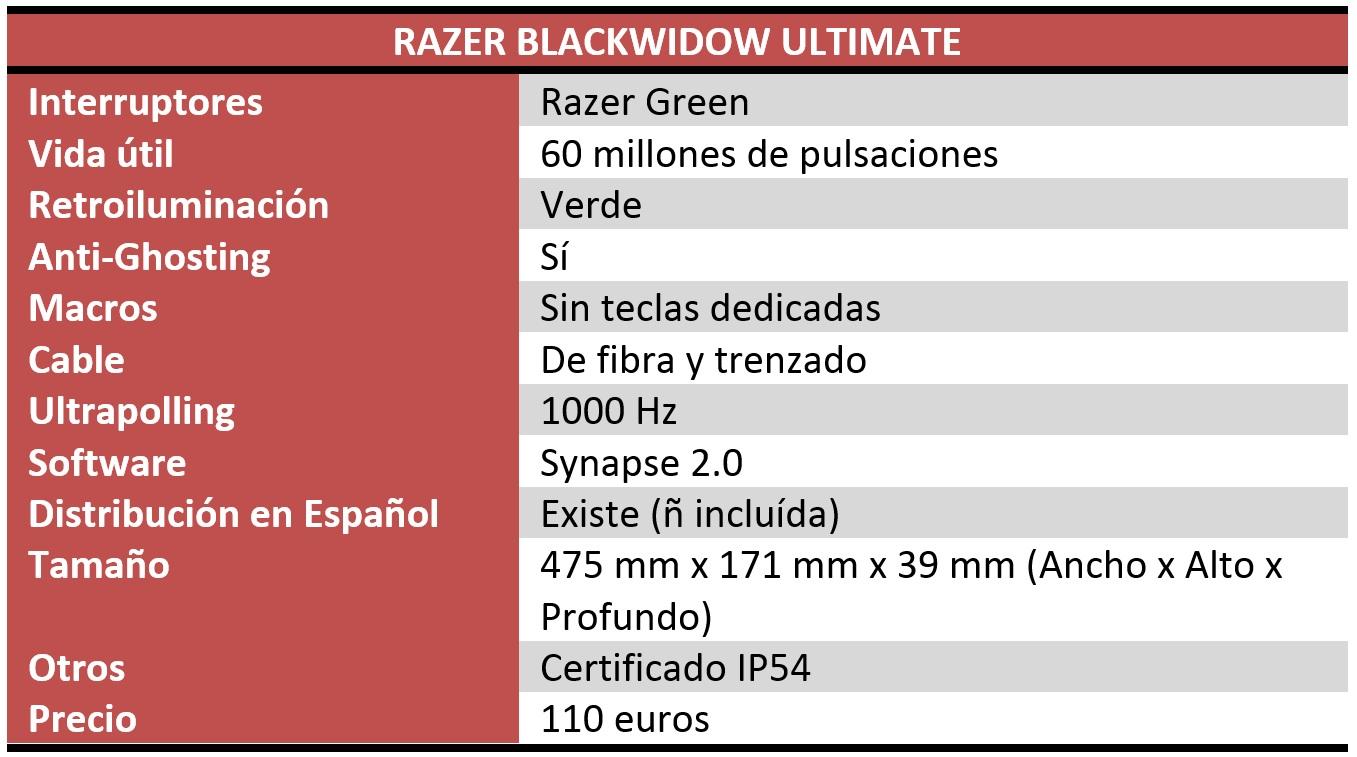 Razer Blackwidow Ultimate Review
