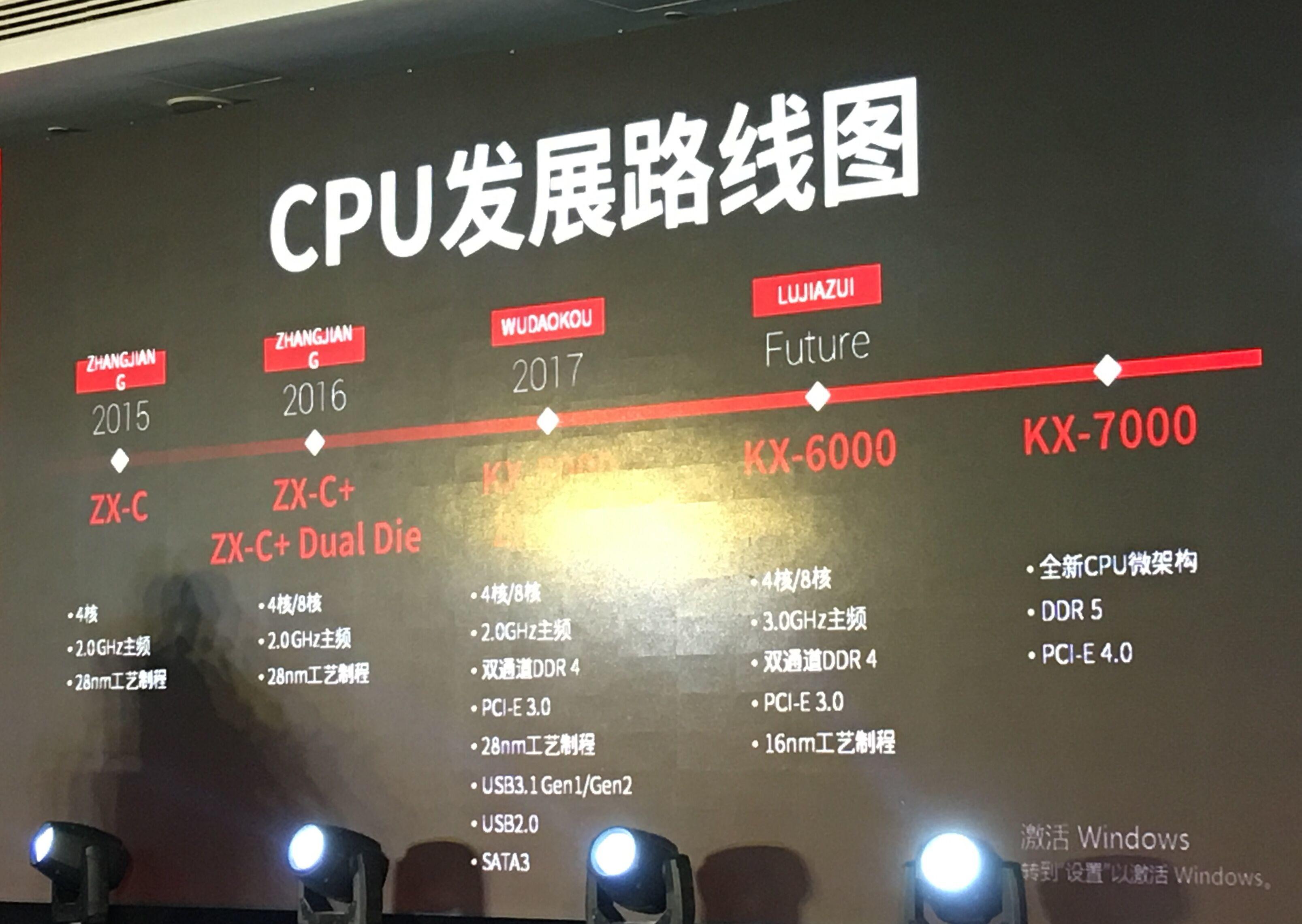 VIA volverá al mercado de los procesadores x86