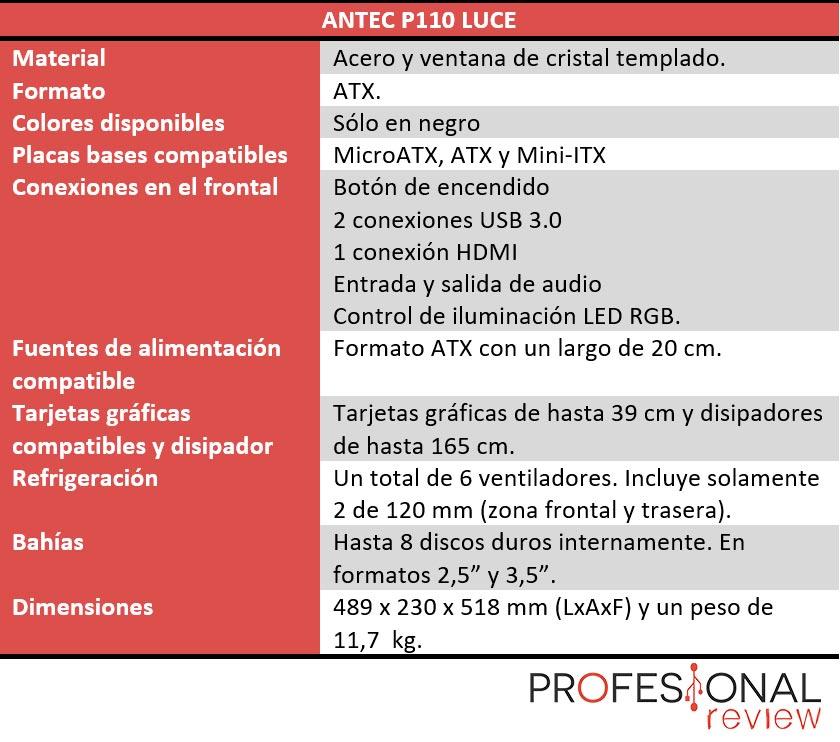 Antec P110 Luce características