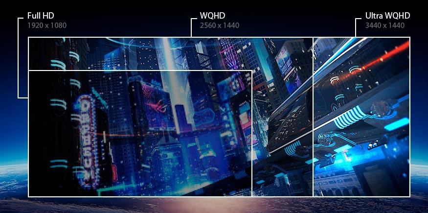 Mejores monitores del mercado : Full HD, WQHD, 4K    【 2019 】 ?
