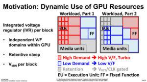Así es la primera tarjeta gráfica discreta de Intel