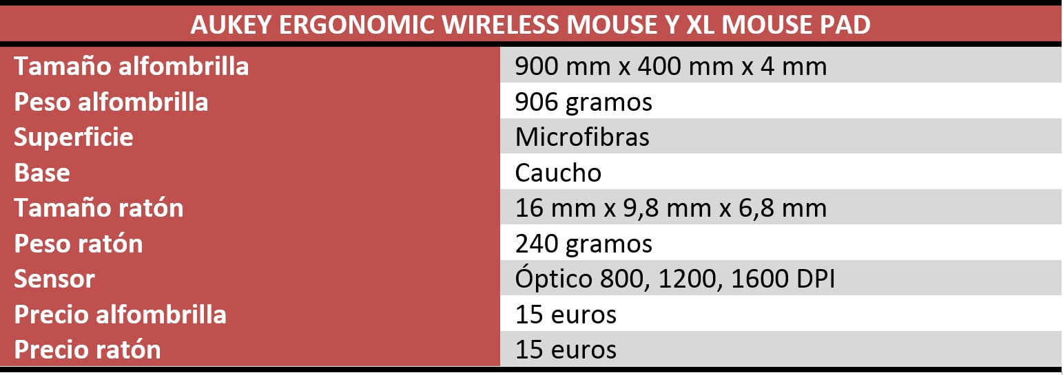 Aukey Ergonomic Wireless Mouse y XL Mouse Pad Review