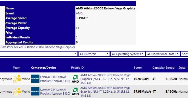 Photo of Aparece un procesador Athlon 200GE con dos núcleos y cuatro hilos junto a gráficos Vega