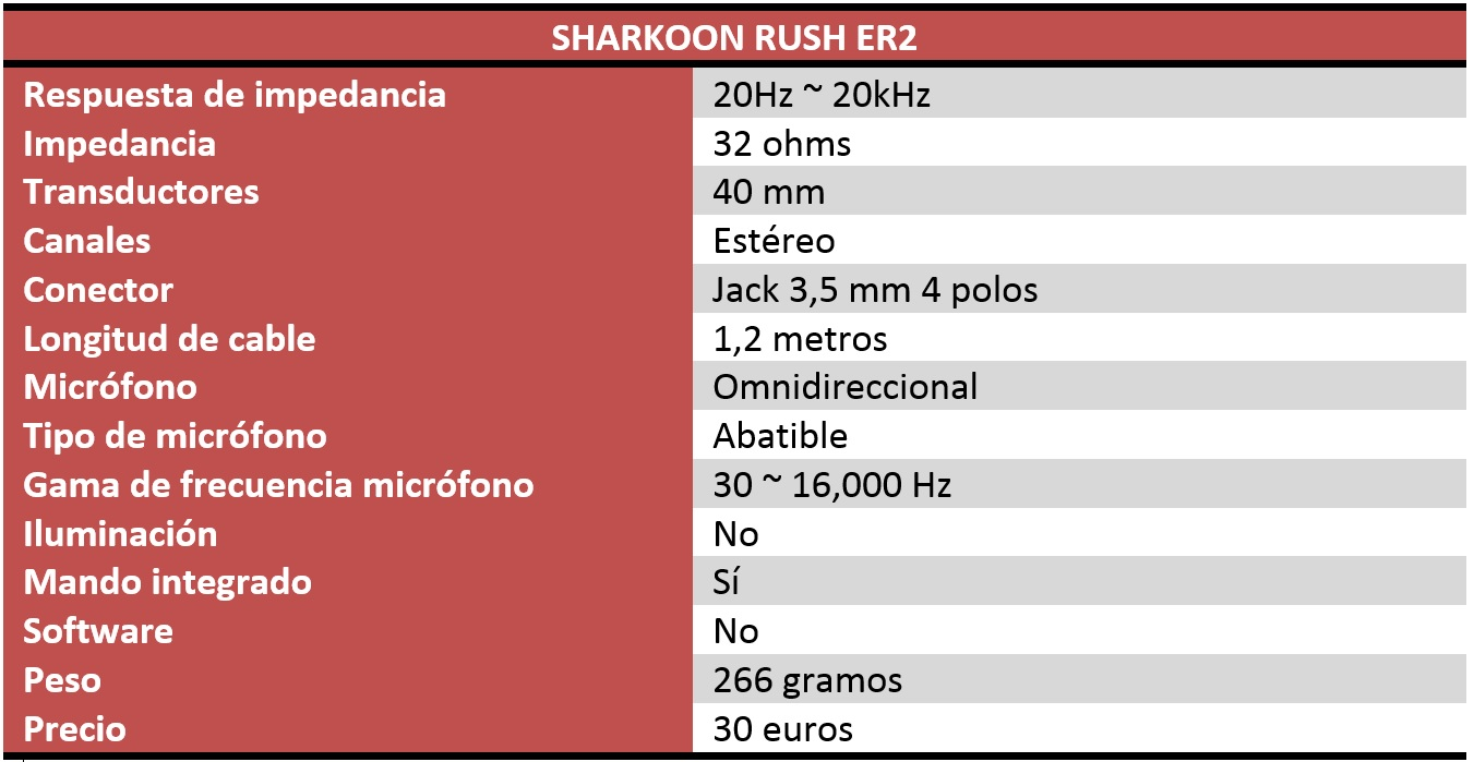 Sharkoon Rush ER2 Review