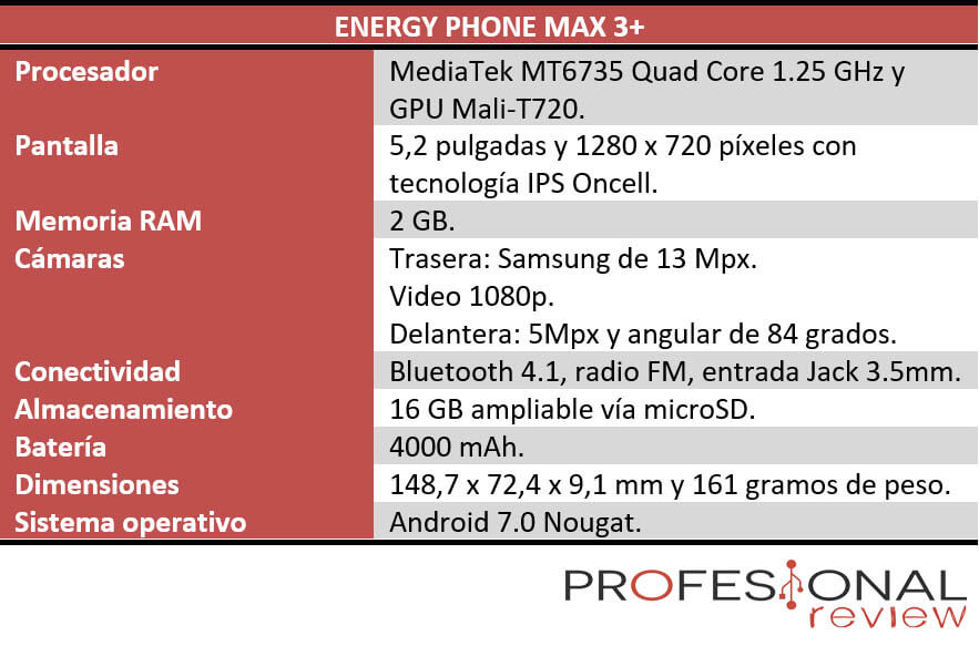 Energy-Phone-Max-3+