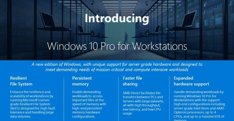 Photo of Windows 10 Pro tendrá un modo Ultimate Performance exclusivo para workstation