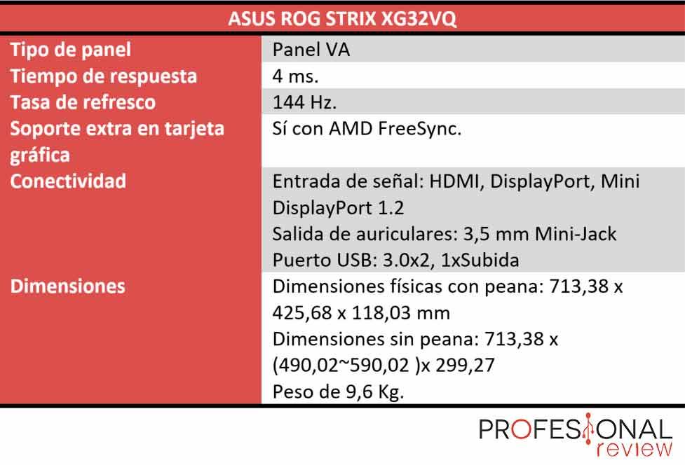 Asus XG32VQ características