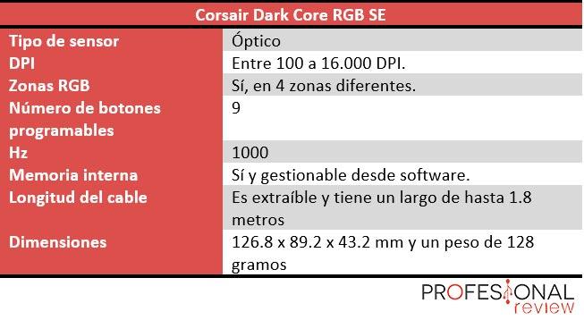 Corsair Dark Core RGB SE caracteristicas