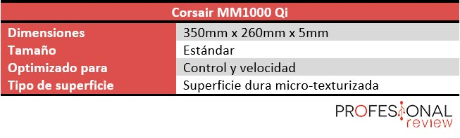 Corsair MM1000 características