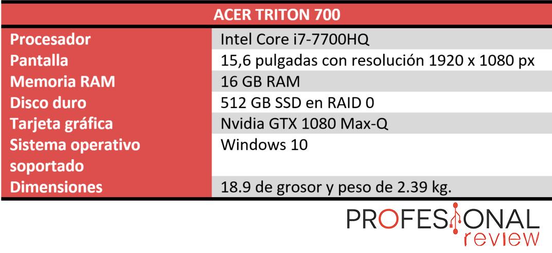 Acer Triton 700 características