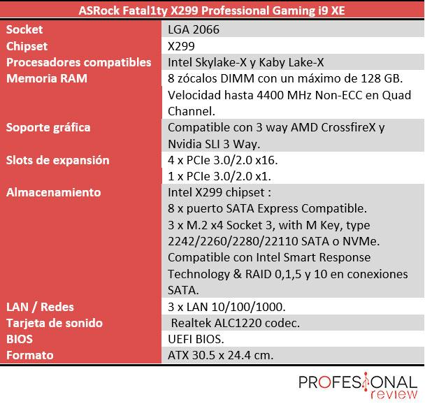 ASRock X299 Profesional Gaming XE caracteristicas