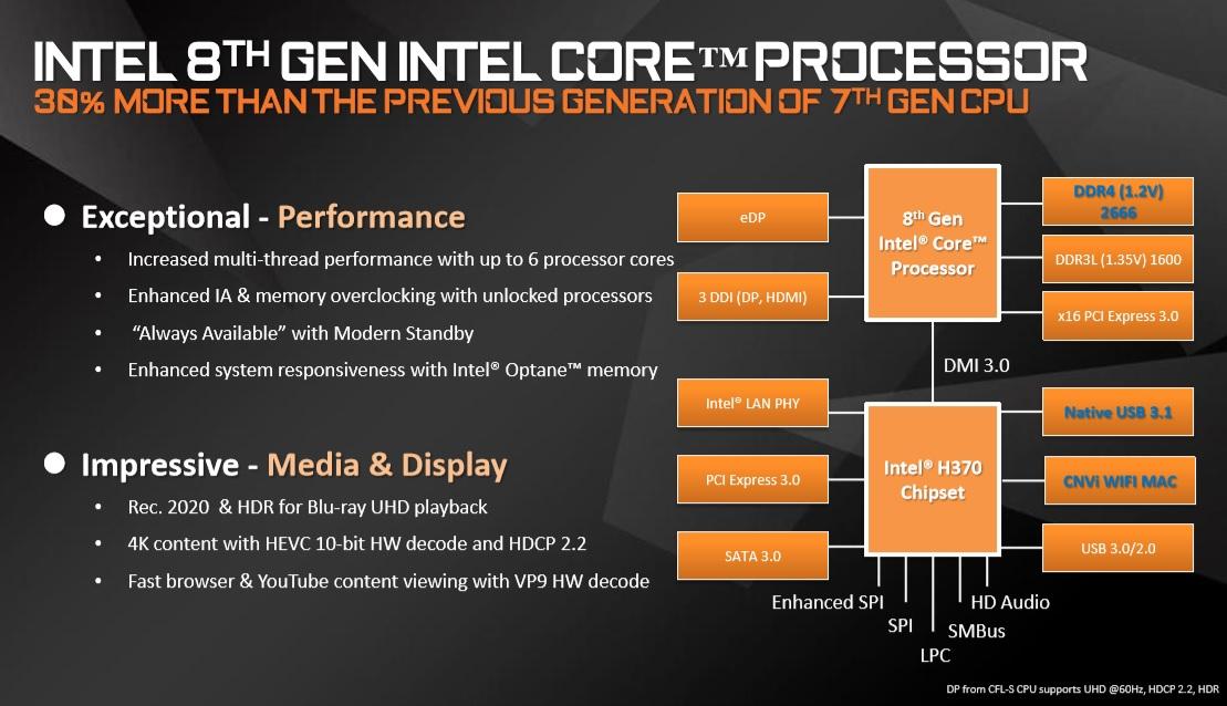 Diferencias entre los chipsets Z370, H370, B360 y H310