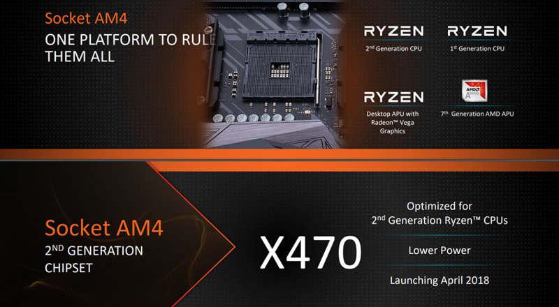 Ryzen impulsa las ganancias de ASMedia
