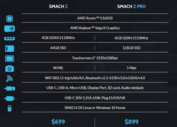 Especificaciones de la SMACH Z