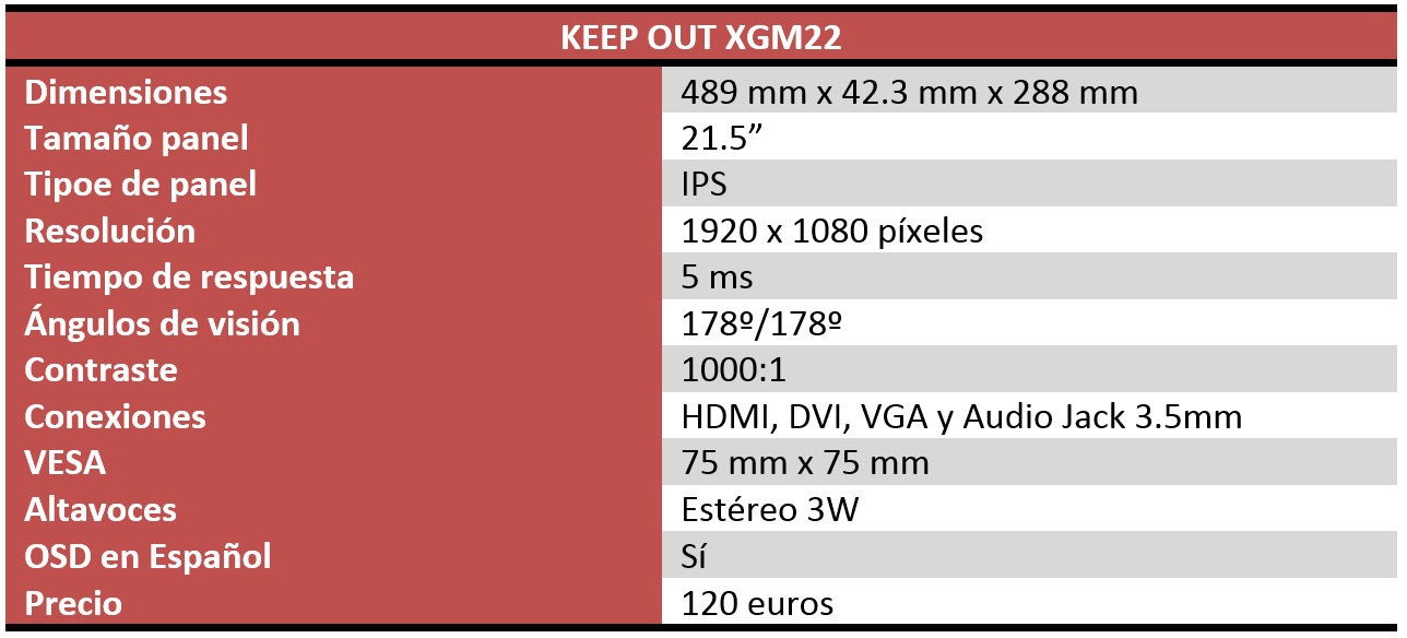 Keep Out XGM22 Review