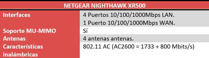 Netgear Nighthawk XR500 características