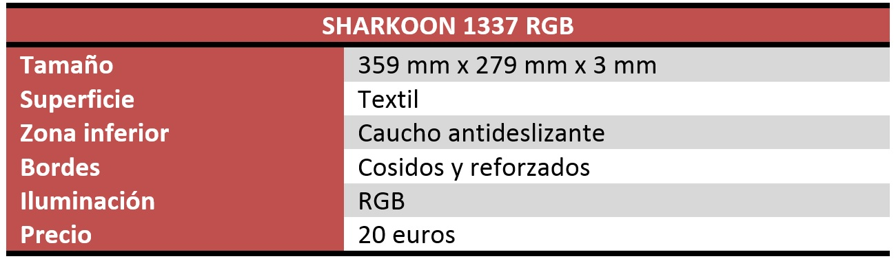 Sharkoon 1337 RGB Review