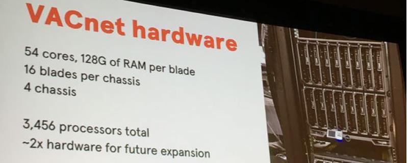 VACnet incluye 3456 núcleos y 8192 GB de RAM para detectar tramposos