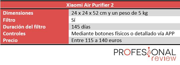 Xiaomi Air Purifier 2 características