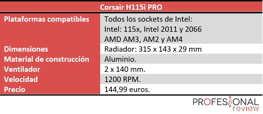 Corsair H115i PRO característiscas