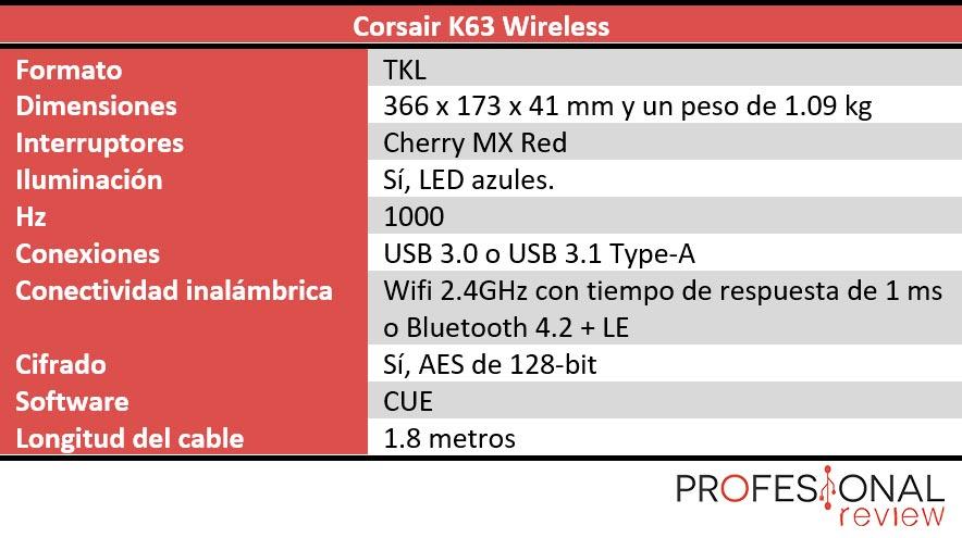 Corsair K63 Wireless características
