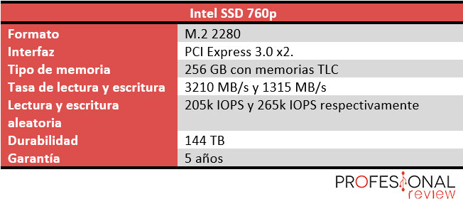 Intel 760p características