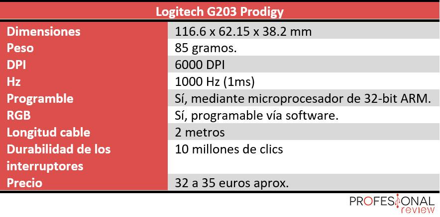 Logitech G203 características