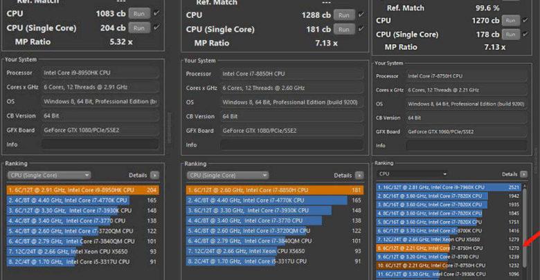 Photo of Core i9 8950HK impresiona en su rendimiento mono-hilo