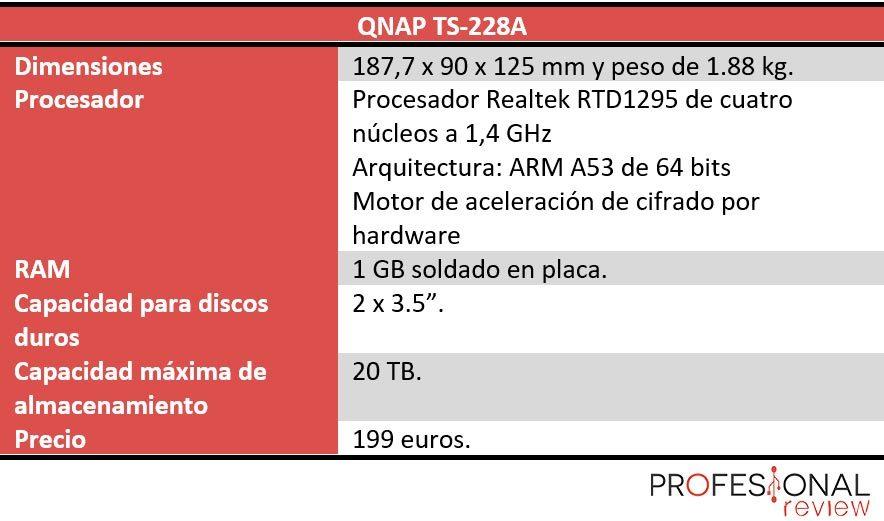 QNAP TS-228A caracteristicas