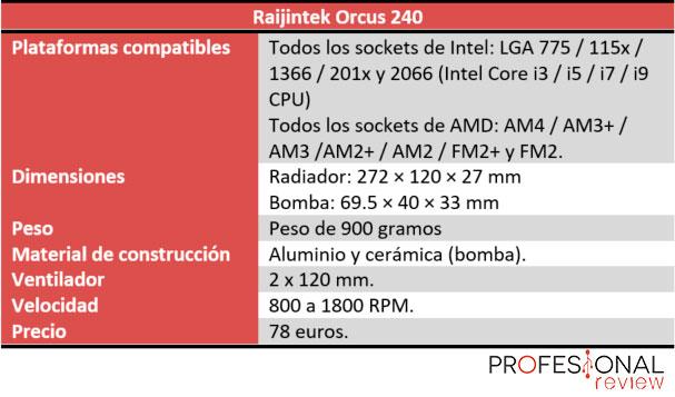 Raijintek Orcus 240 características
