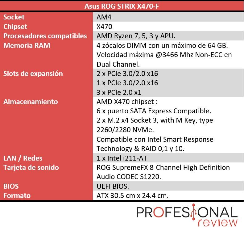 Asus ROG STRIX X470-F Gaming características