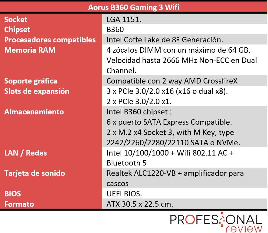 Aorus B360 Gaming 3 Wifi