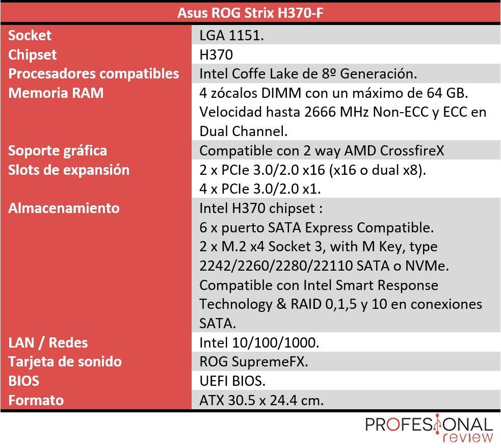 Asus ROG Strix H370-F Gaming caracteristicas