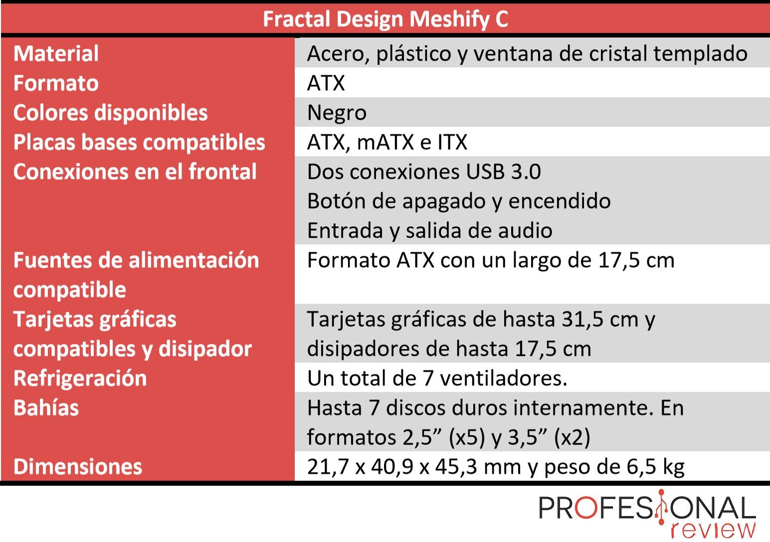 Fractal Design Meshify C caracteristicas