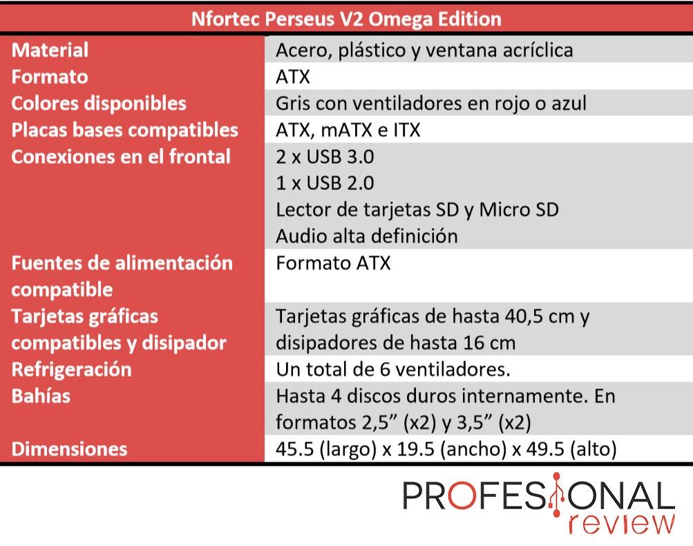Nfortec Perseus V2 Omega Edition características