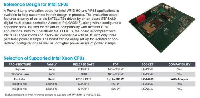 Intel Ice Lake Xeon con controladora de ocho canales