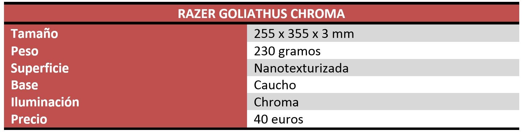 Razer Goliathus Chroma Review