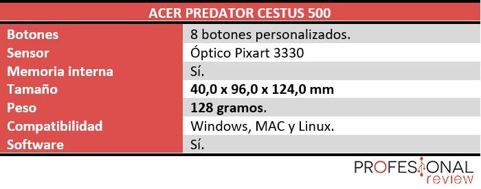 Acer Predator Cestus 500 características