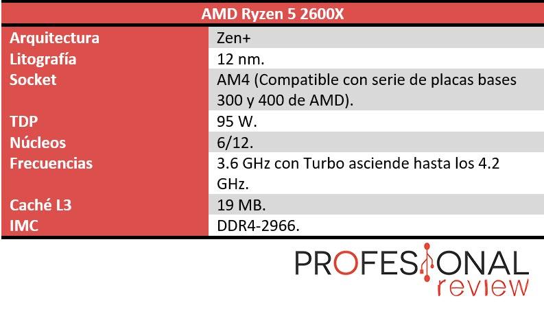AMD Ryzen 5 2600X características