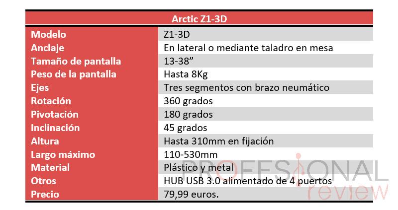 Z1-3D características