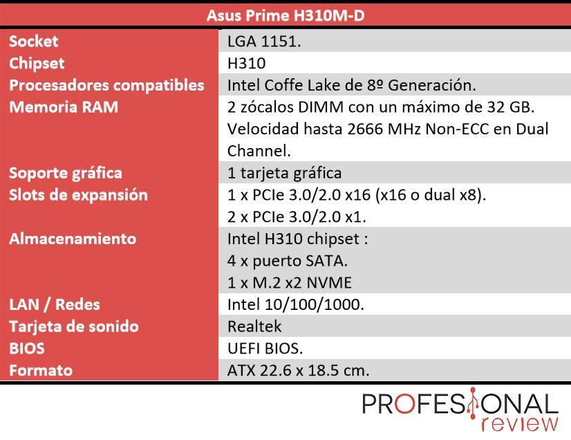 Asus Prime H310M-D caracteristicas