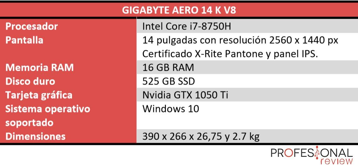 Gigabyte AERO 14 K V8