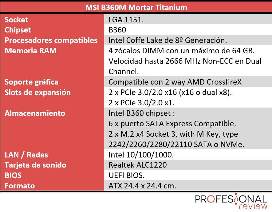 MSI B360M Mortar Titanium características