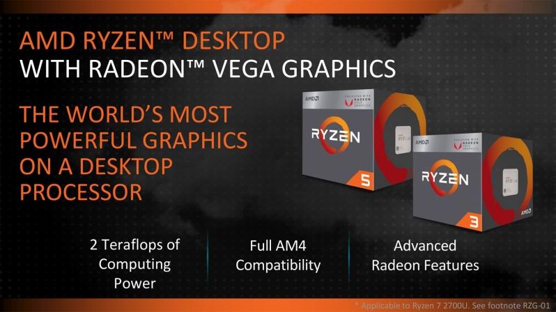 AMD mejorará finalmente el soporte de drivers a los procesadores Raven Ridge