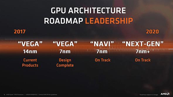 AMD habla de Zen 2, Navi y Vega a 7 nm
