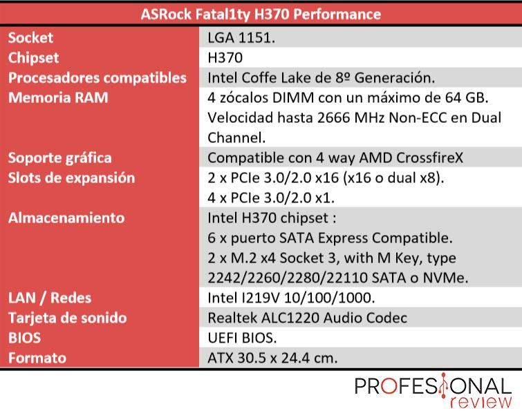 ASRock Fatal1ty H370 Performance características