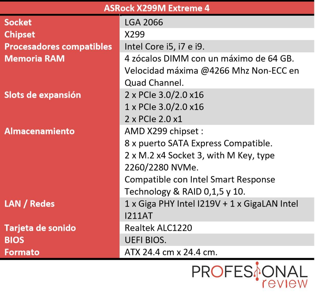 ASRock X299M Extreme 4 caracteristicas