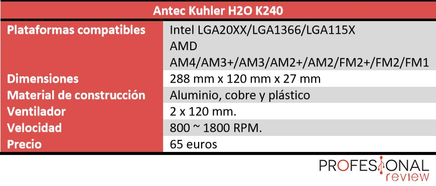 Antec Kuhler H2O K240 características