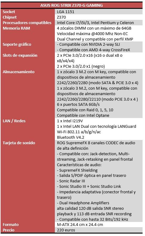 Asus ROG Strix Z370-G caracteristicas